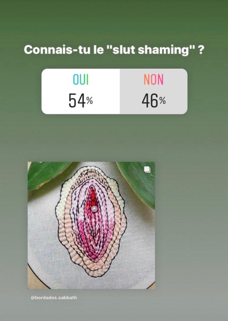 sondage femme femmes sexualité féminine liberté blog slut shaming